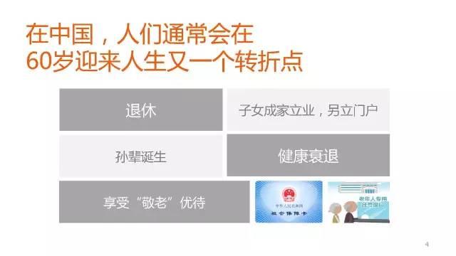 2020年上海市60岁以上人口数_上海市人口密度分布图(2)