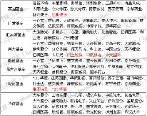 """今天国际董秘喊出""""严重低估""""20家机构调研有啥想法"""