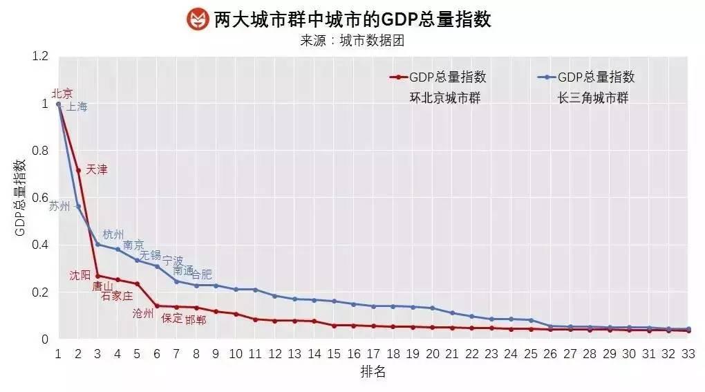 gdp指数是什么_gdp什么意思