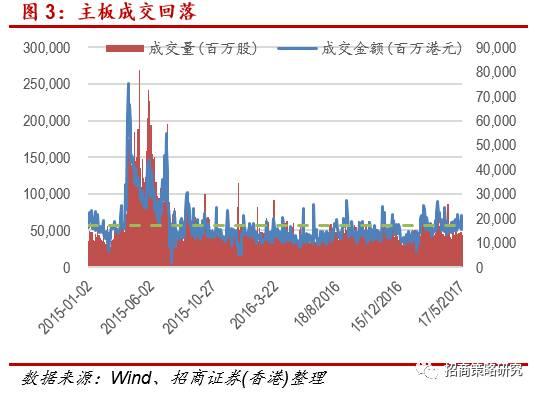 【招商研究】每日复盘与晨会精要(0809):资源股涨价狂欢