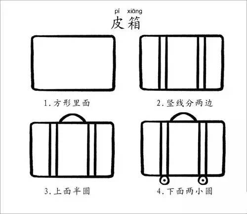 幼儿园儿歌简笔画教程,边读边画,画起来更简单呢