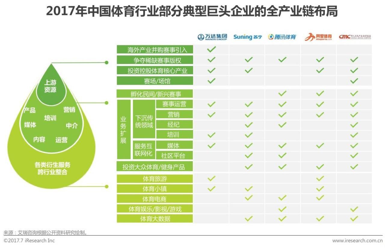 图谈体育 25张图让全班人了解华夏互联网体育任事业现状