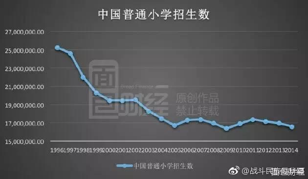 中国的人口危机_计划生育和中国老龄化有多大关系