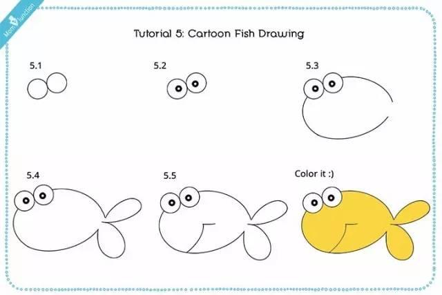 如何画一只鱼,这些简笔步骤图,让孩子画鱼不再有难度