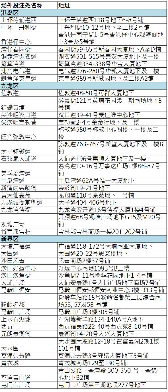 浪情侠女全文阅�_com/season-opening/ch/pre-season-carnival 或按左下角\