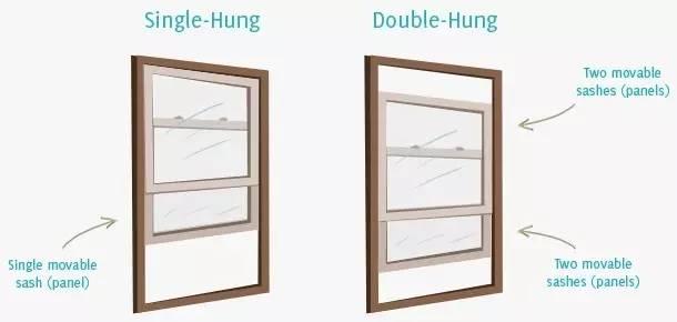 直式立窗,手摇窗,遮蓬窗,园林窗户.如何选择最适合您家的窗户?图片