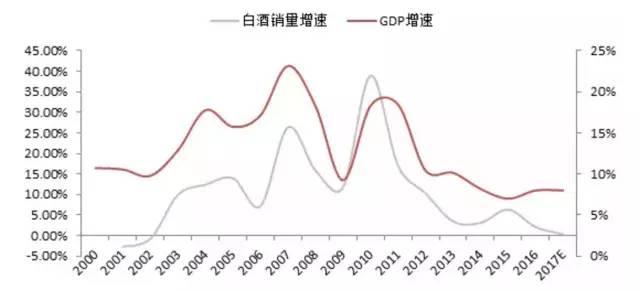肇庆gdp到2021年预计多少_美国GDP的增速预期上调至6 以上
