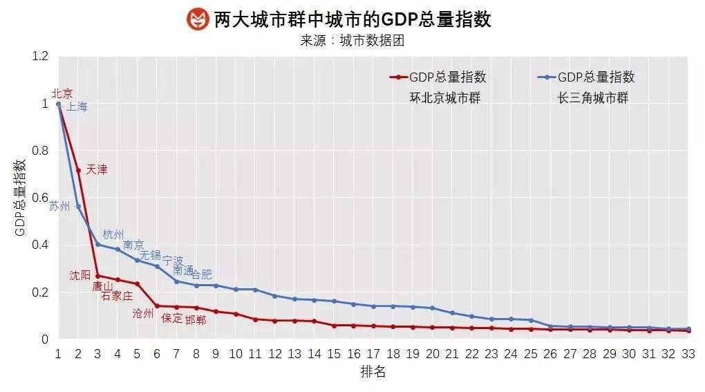 平川gdp总量_兴国平川中学图片