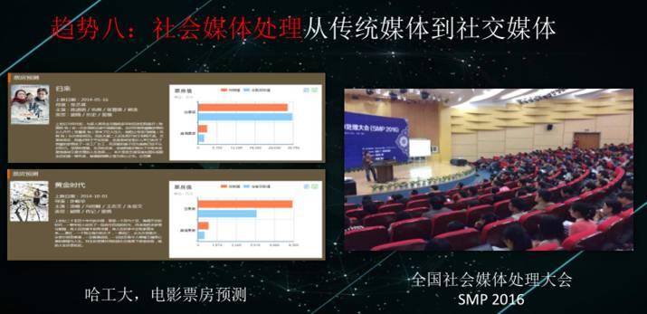 刘挺:自然语言处理的十个发展趋势