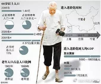 中国崩溃论_中国人口大崩溃