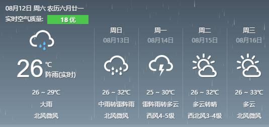 芜湖再迎大暴雨 接下来的天气,简直不敢相信