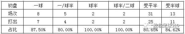 日本J联赛详细数据分析公狐狸精报恩记