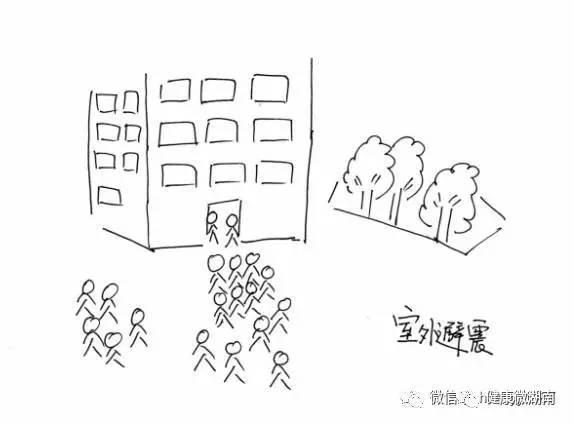 科普丨 美小护手绘漫画教您躲避地震!