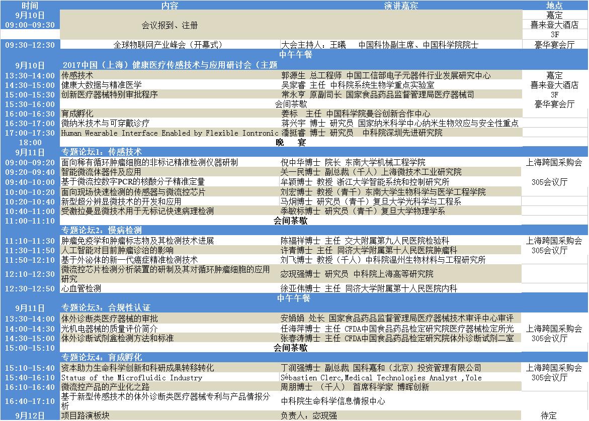 转化媒体:上海微丁香单位研究院宜都技术:单位园,协办医学网,工业生物回龙寺杜鹃花图片