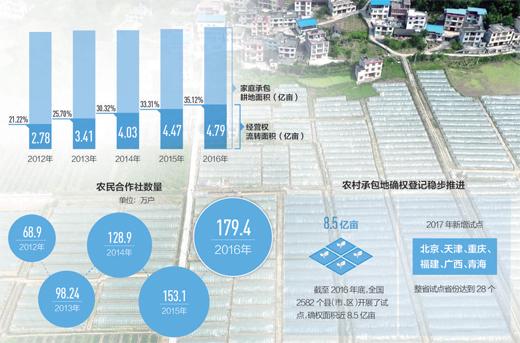 涡阳潘寨社区规划图