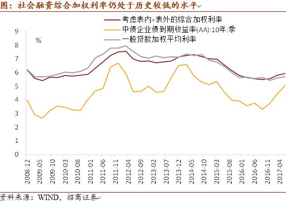 【招商宏观】弱化去杠杆、不改金融严监管——2017年Q2货币政策执行报告