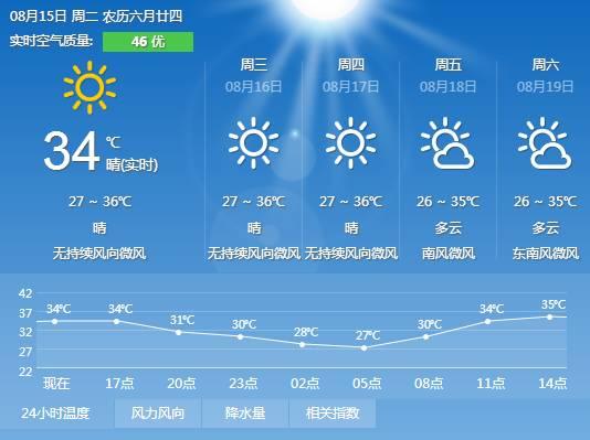 哈尔滨60天天气预报图片 哈尔滨60天天气预报图片大全 社会热点图片