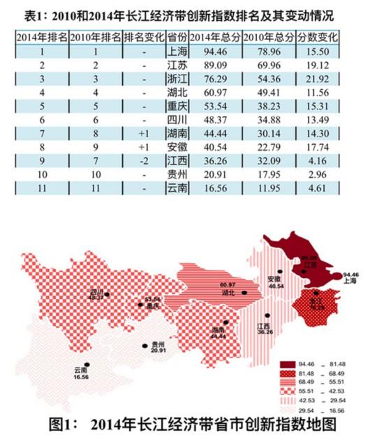 国人均收入水平_济南人均月消费水平
