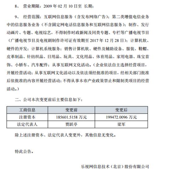 乐视网:法定代表人由贾跃亭变更为梁军