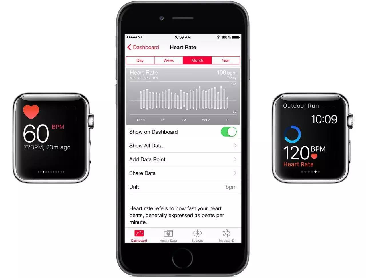 Google 收购健康监测初创企业 Senosis,难道只为了给你的手机多加一个应用