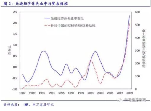 """又是纸老虎?美国对中国动用过5次""""301条款""""但最终……"""