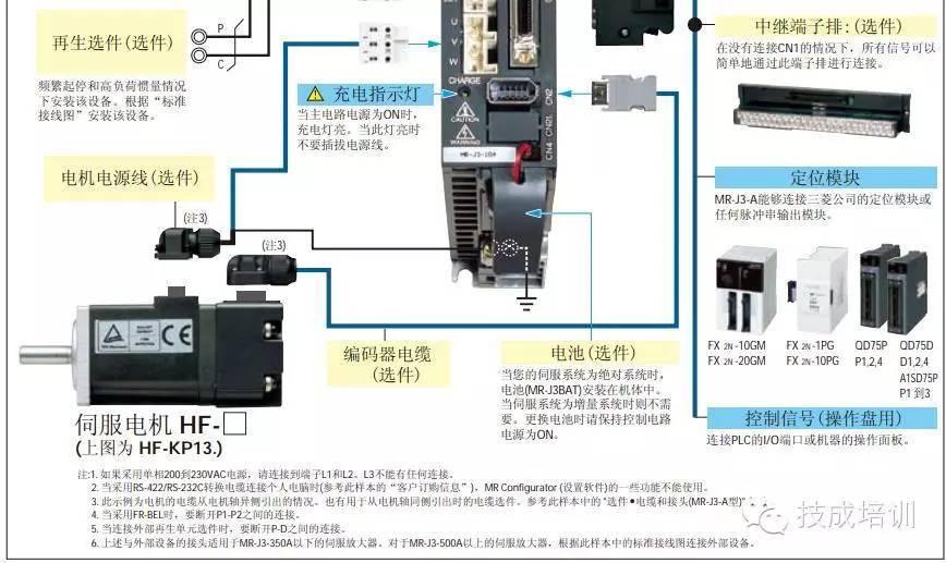 【收藏】伺服电机实物接线图