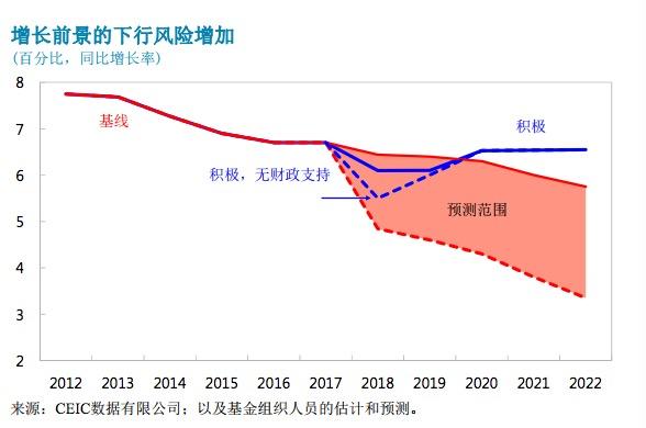 中国实际gdp_中国gdp增长图片
