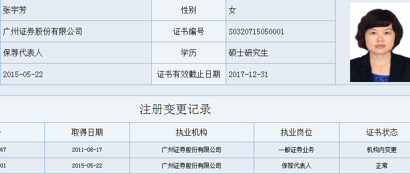 襄陽軸承更換保薦代表 廣州證券張宇芳接替李中流
