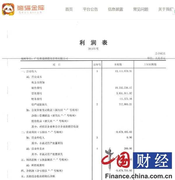 熊猫金库年亏近千万主打活期产品或涉违规