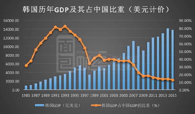 浙江省和韩国经济总量_浙江省地图