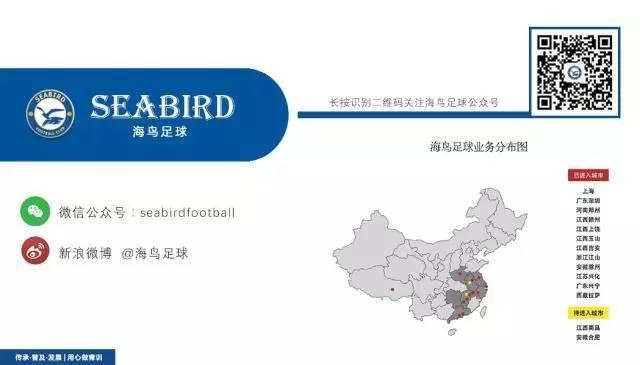 足球學院 | 肩部顛球的技術要領及訓練方法(基礎干貨)圖片