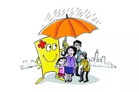 旅游意外险怎么买_出国旅游意外医疗保险该怎么买-出国旅游意外医疗保险怎么办理 ...