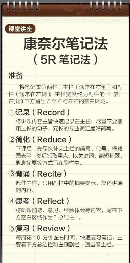 小学语文听课笔记_这8种记笔记的方法,可能改变孩子的一身!_搜狐教育_搜狐网
