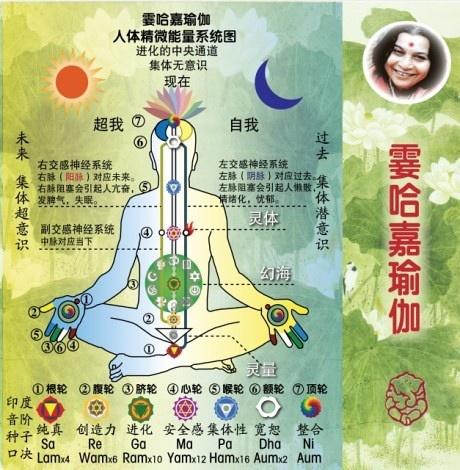 人体系统_瑜伽知识:冥想的注意事项