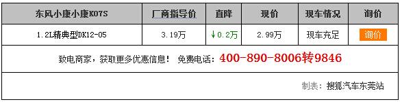 【车展行情】东风小康K07S下跌20万