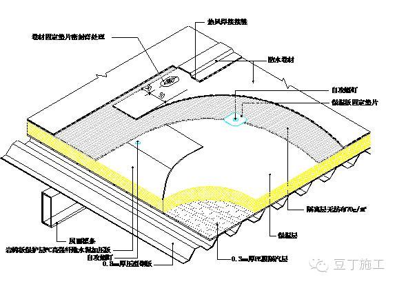 屋面卷材隐蔽_屋面防水示意图图片展示_屋面防水示意图相关图片下载