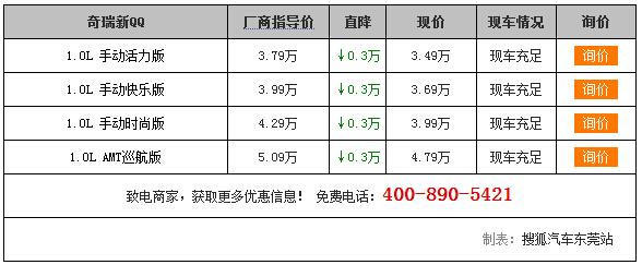 奇瑞新QQ现金下降30万,车足