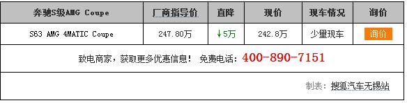 【无锡】奔驰S级AMG Coupe降价5万!现在汽车很少了