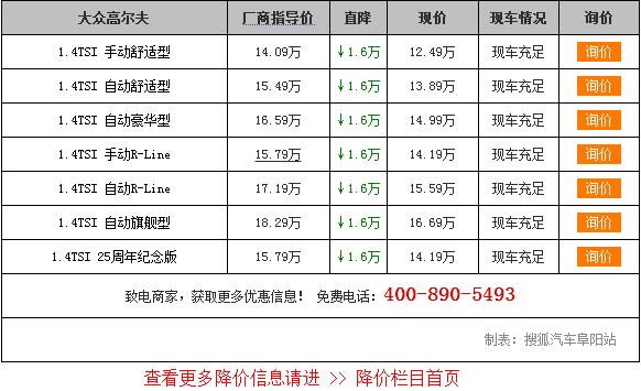 【富阳市】大众高尔夫降价16000元