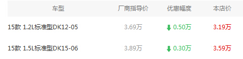 东风小康C31现有车优惠5000元