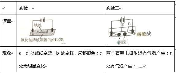 用石墨做电极_2016高考北京卷化学试题解析(一)