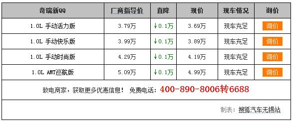 【无锡】奇瑞QQ现金优惠1000元!当前汽车销量