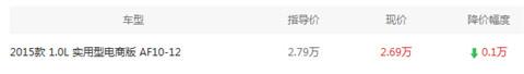 东风小康K07优惠10万。欢迎选购