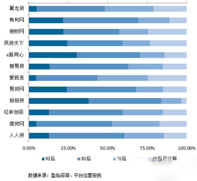 60后人口数量_中国人口总量或被高估 60后退休影响巨大 图