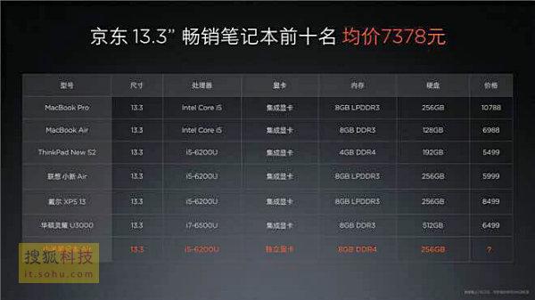 小米笔记本Air正式发布 售价3499元起的照片 - 4