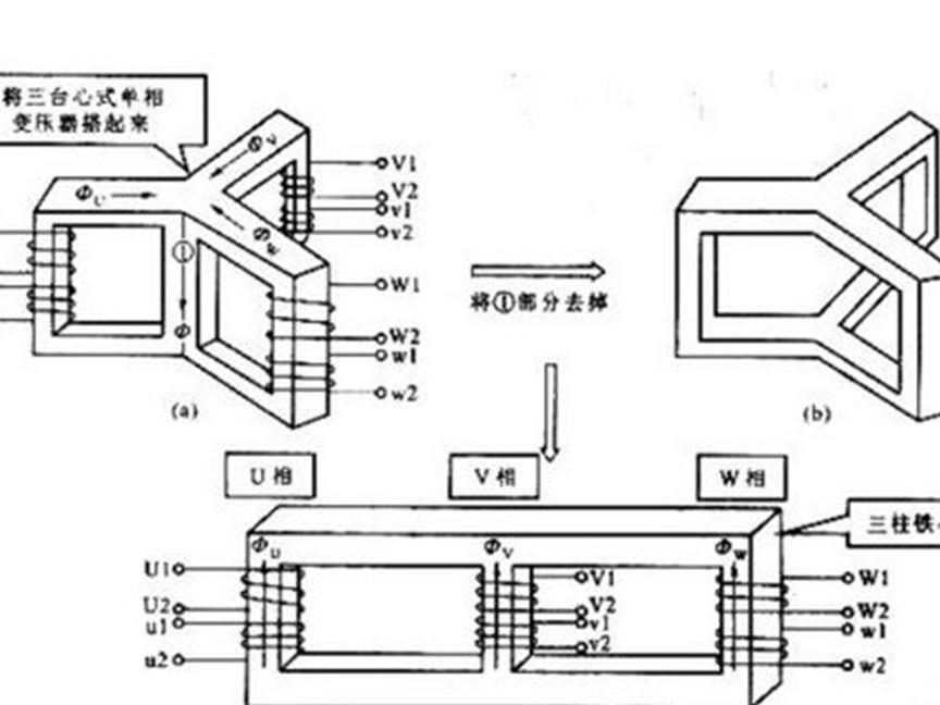 油浸式变压器原理图_变压器原理图-油浸式变压器原理图,三相变压器结构图解,环形 ...