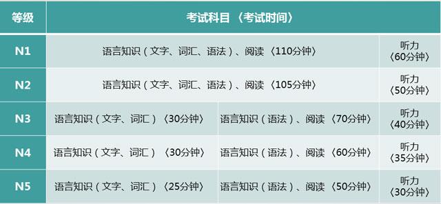 日语能力考报名费用_2016年日语能力测试开始报名,给你一份最全报考指