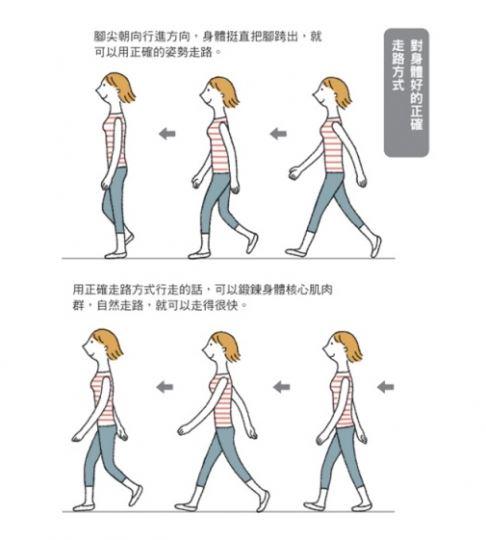 正確的走路姿勢可影響跑步成績圖片