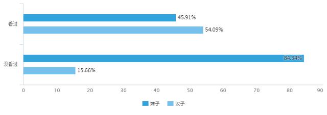 波多姐姐亚洲色图_数据见下方图片),可以说,无论是 苍老师,波多姐姐