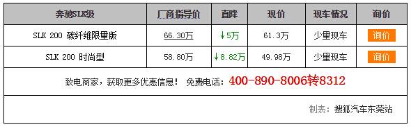 奔驰SLK已经降了8.82万元,现在已经有了少量的车